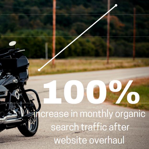 Increasing sales by reaching Harley riders online